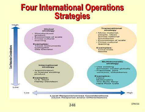 Strategy Internships Ucla Mba by C2 Operations Strategy