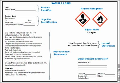 7 Msds Labels Template Sletemplatess Sletemplatess Msds Label Template