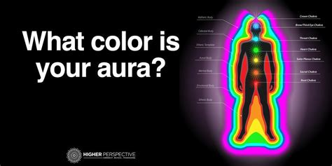 what color is my aura quiz discover the color of your aura and find out what it