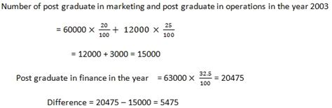 Aptitude Test For Mba Marketing by Mba Quantitative Aptitude Questions Answers Mixed