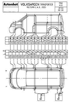 Геометрические размеры кузова автомобиля VOLKSWAGEN