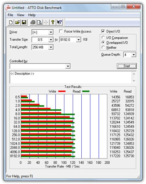 bench mark tool 10 free tools to measure hard drive and ssd performance