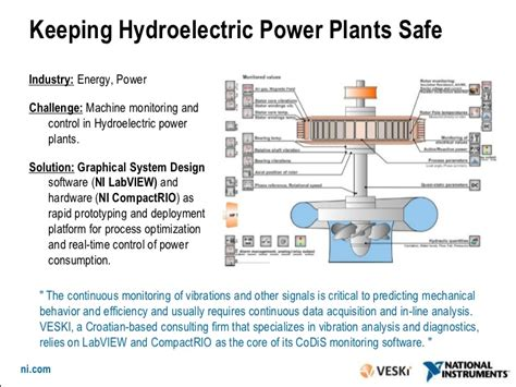 hydroelectric power plant layout pdf aig 2011 building intelligent control systems using