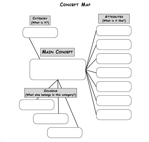 concept map template free premium templates