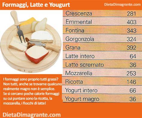 alimenti ipocalorici tabella dieta dimagrante 187 guida e tabella delle calorie