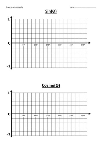 printable trigonometric graphs trig graphs worksheet worksheets tataiza free printable