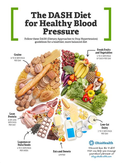diet dash proven tips to reduce high blood pressure reduce sodium intake eat nutrient rich foods books use the dash diet to easily lower your blood pressure