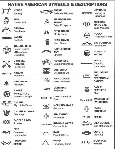 native american tattoo meanings image result for american shaman symbols symbols