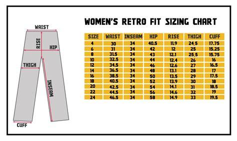 draggin sizing chart
