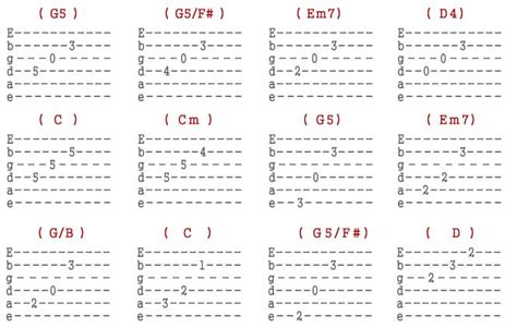 tutorial guitar plucking guitar guitar chords bollywood songs guitar chords