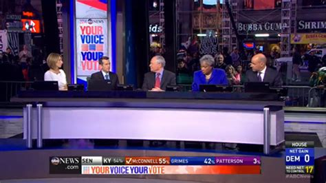 Abc News Desk by Midterm Election Coverage Sets Show Restraint Newscaststudio