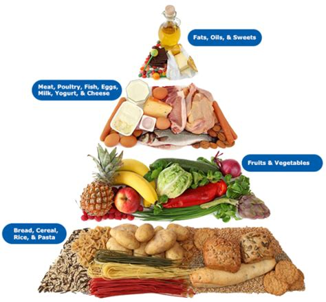 6 sources of carbohydrates the importance of complex carbohydrates top me