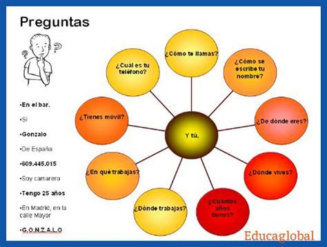 preguntas basicas en ingles y espanol preguntas b 193 sicas en espa 209 ol ejercicios para la clase