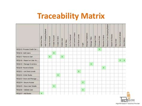 traceability matrix template for test cases quality assurance and software testing