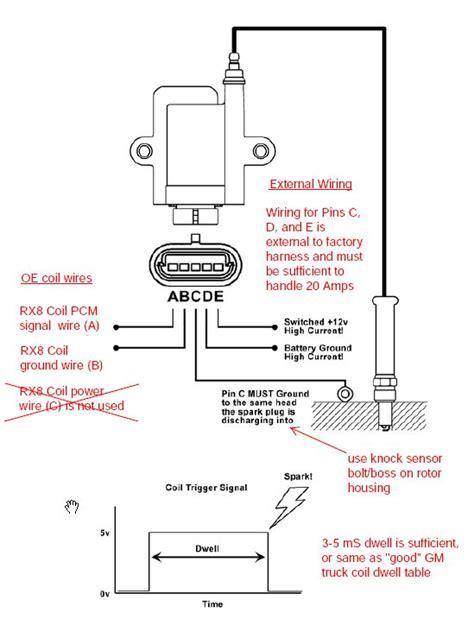 mototronicsmercury ing  ignition coils page  rxclubcom