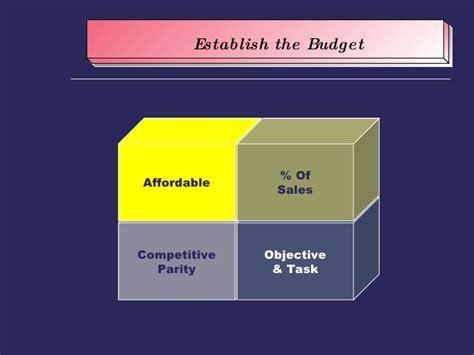 Komunikasi Pemasaran Terpadu 1 komunikasi pemasaran terpadu budgeting