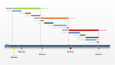 diagramme de gantt excel gratuit 2018 office timeline modele graphiques gantt mod 232 le