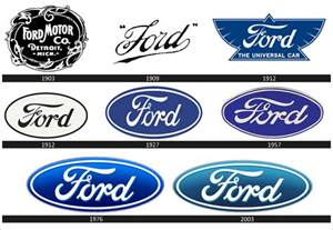 Ford Origin Ford Logo Meaning And History Models World Cars