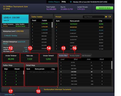 tutorial poker online tutorial tournament poker poker online game poker