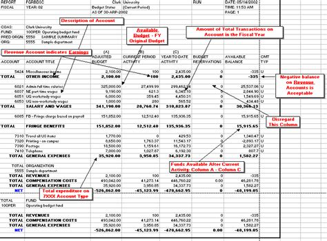 annual budget template sample budget template 24 free documents