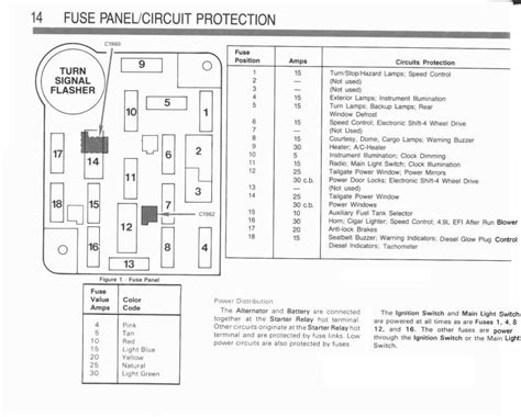 ford fuse box connectors ford picture collection wiring diagram 1978 ford f 150 fuse box diagram fuse box and wiring diagram