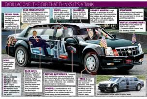 dittos obama s car gets stuck at us embassy