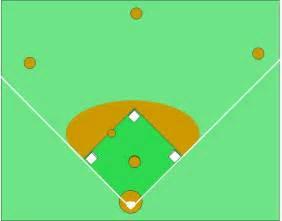 baseball diamond layout dimensions clipart best