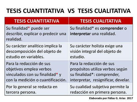 preguntas de investigacion verbos diferencias entre una tesis cuantitativa y una tesis