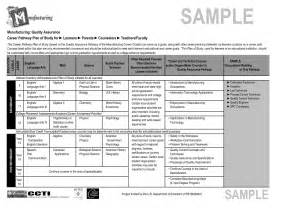 Quality Plan Template For Manufacturing best photos of quality plan template