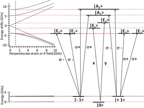 laser diode polarization direction laser diode polarization orientation 28 images deterministic polarization chaos from a laser