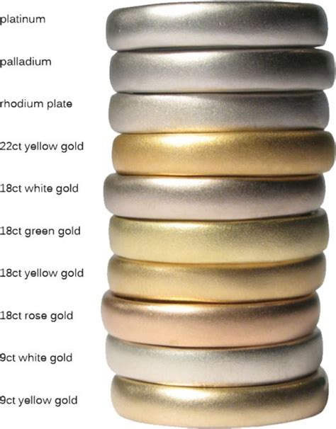 30 best images about metals in jewelry on