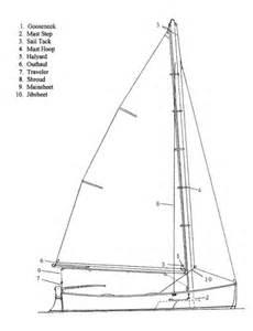 sailboat mast wiring diagram sailboat free engine image for user manual