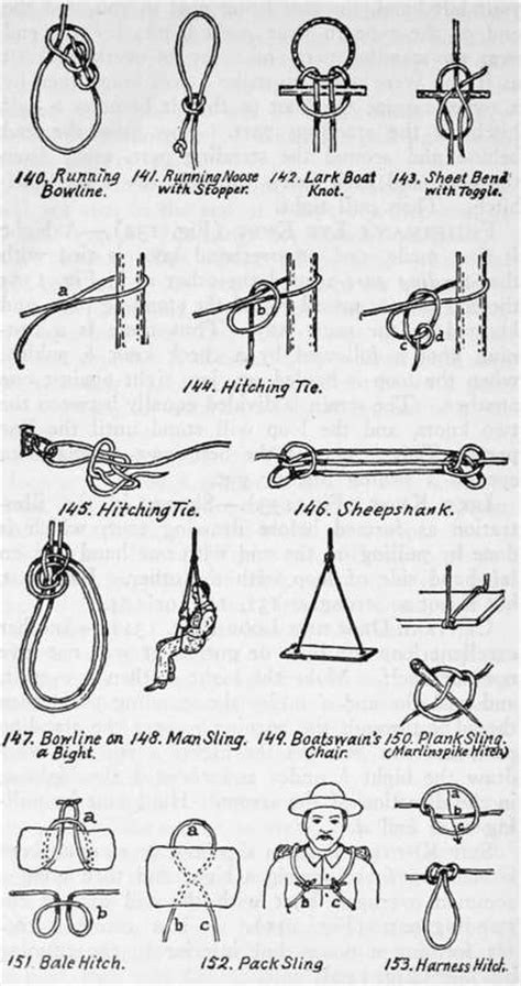boatswain s noose knots hitches and lashings part 4