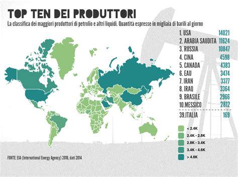 numero verde di commercio rainews it il petrolio