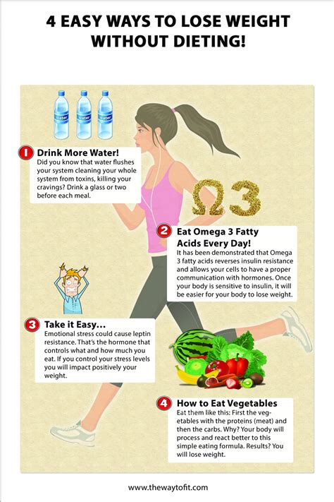 how to lose weight fast at home 4 easy ways to lose weight without dieting visual ly