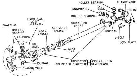 Propeller Shaft Assemblies 14081 59