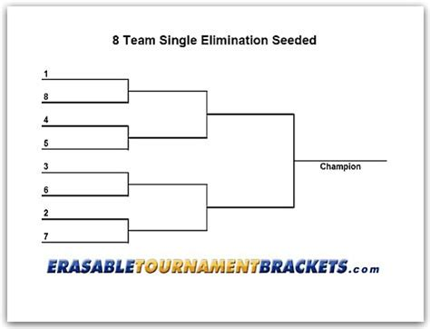 8 team bracket template 8 team consolation tournament bracket template