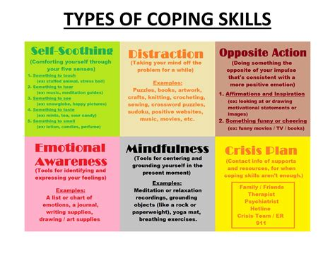 different types of coping skills self soothing distraction opposite emotional