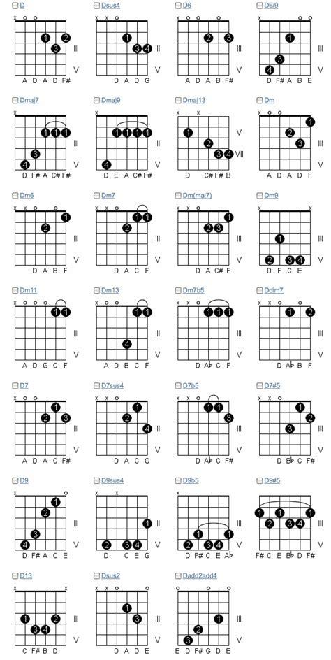 ultimate guitar tab learn guitar chords