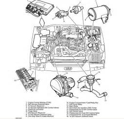 land rover discovery serpentine belt diagram land free