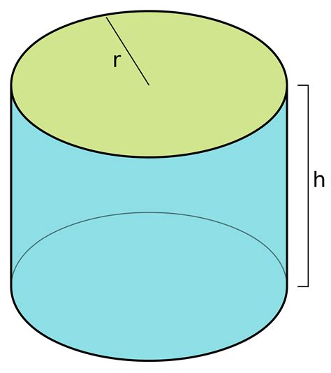 Cross Section Of A Cylinder Formula by Gc5kf8a 2 215 Pi 215 R 215 R H Unknown Cache In Nevada