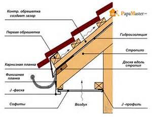 инструкция по монтажу фасадных панелей скала