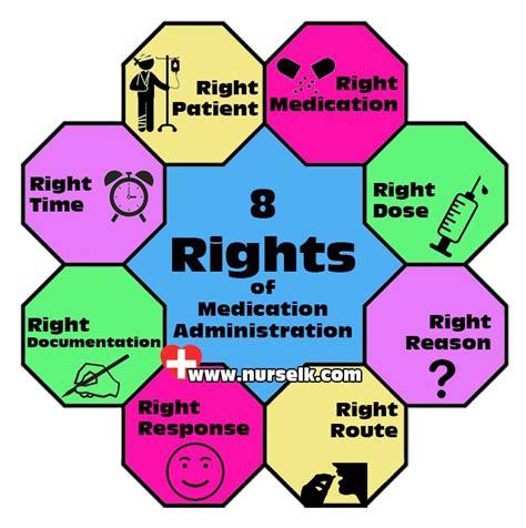 safe medication administration for nurses 8 rights of medication administration nurselk com