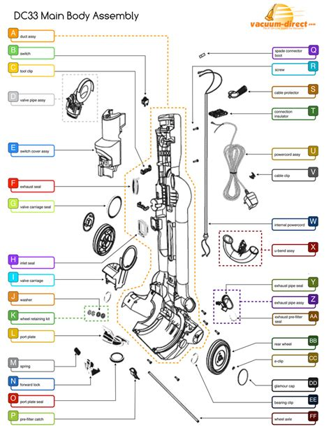 dyson parts diagram dyson dc33 assembly parts diagram