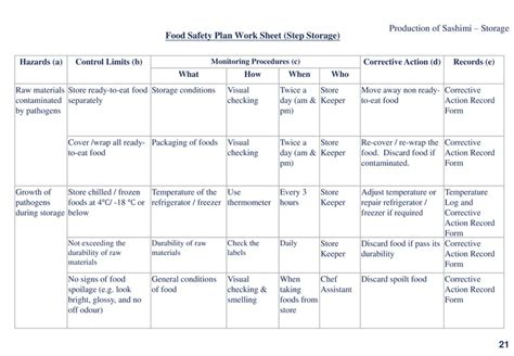 food defense plan template food defense plan template 28 images photo hazard