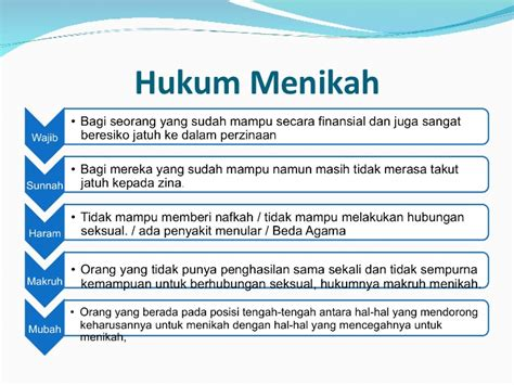 ajaran agama islam hukum menikah dalam ajaran agama islam bloggerkeren com
