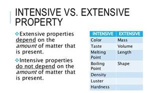 unit 2 lesson 2 1 properties of matter part one