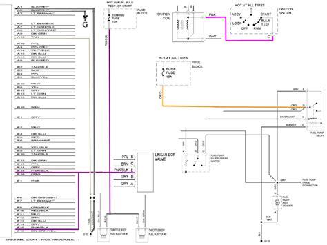free download parts manuals 1995 chevrolet astro regenerative braking 2001 chevrolet astro diagrams wiring dirty weekend hd