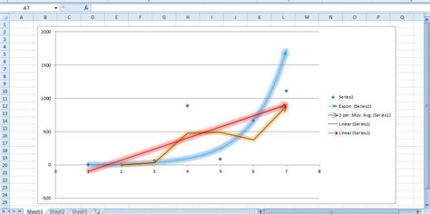 how to insert trend arrows in excel 2010 how to add a trendline to a graph in excel tip dottech