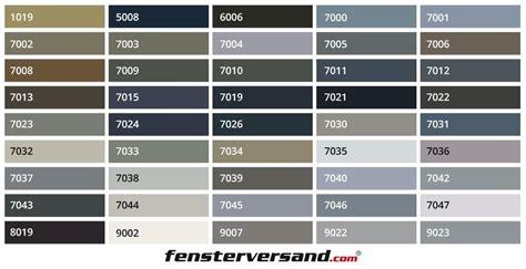 grau braun schwarzer farbton kunststofffenster ral farben nzcen